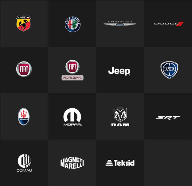 Alfa romeo commercial vehicles 16